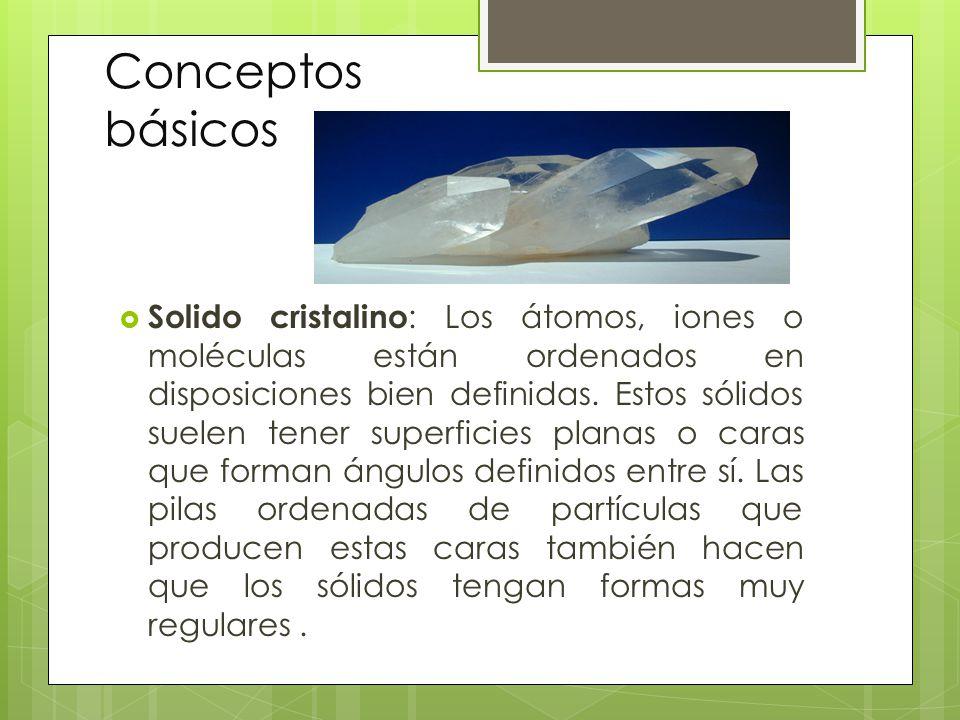 Conceptos básicos Solido cristalino : Los átomos, iones o moléculas están ordenados en disposiciones bien definidas.