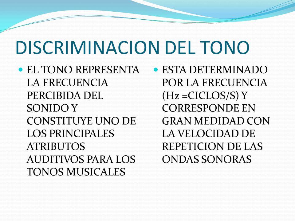 DISCRIMINACION DEL TONO EL TONO REPRESENTA LA FRECUENCIA PERCIBIDA DEL SONIDO Y CONSTITUYE UNO DE LOS PRINCIPALES ATRIBUTOS AUDITIVOS PARA LOS TONOS M