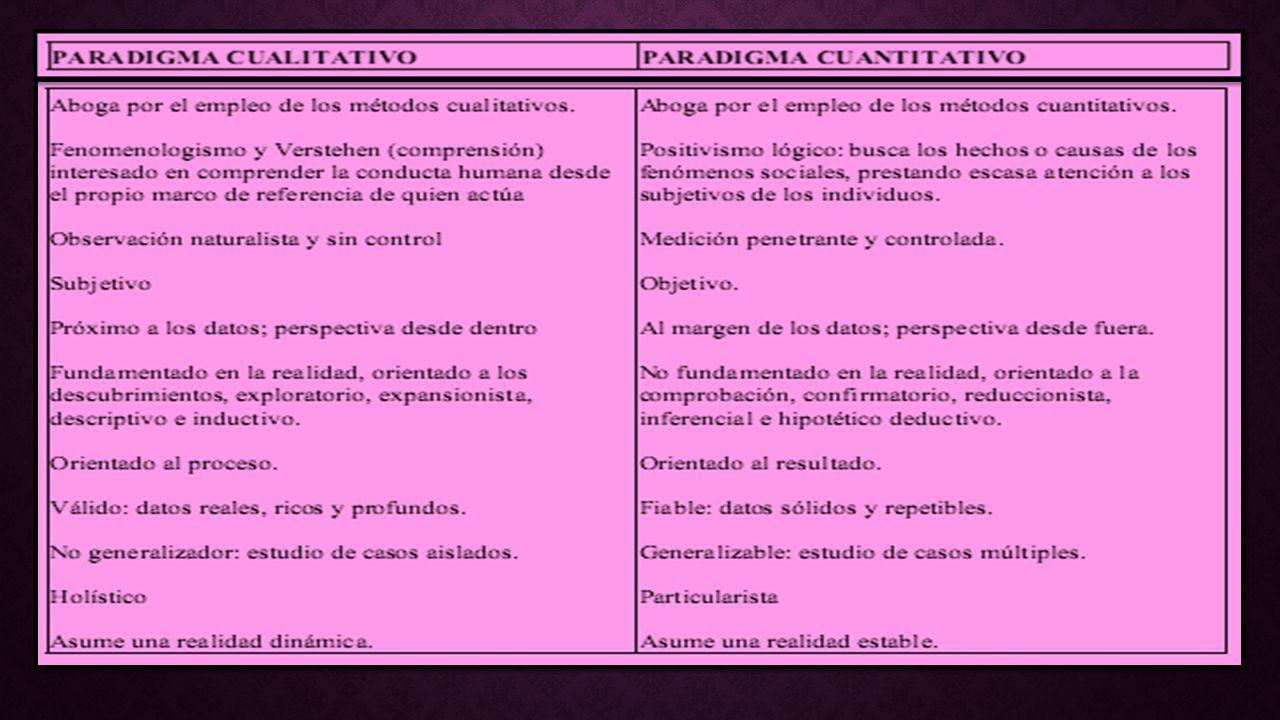 CONSIDERACIONES 1.EL GRADO DE PARTICIPACIÓN: aproximación del observador y los observados.