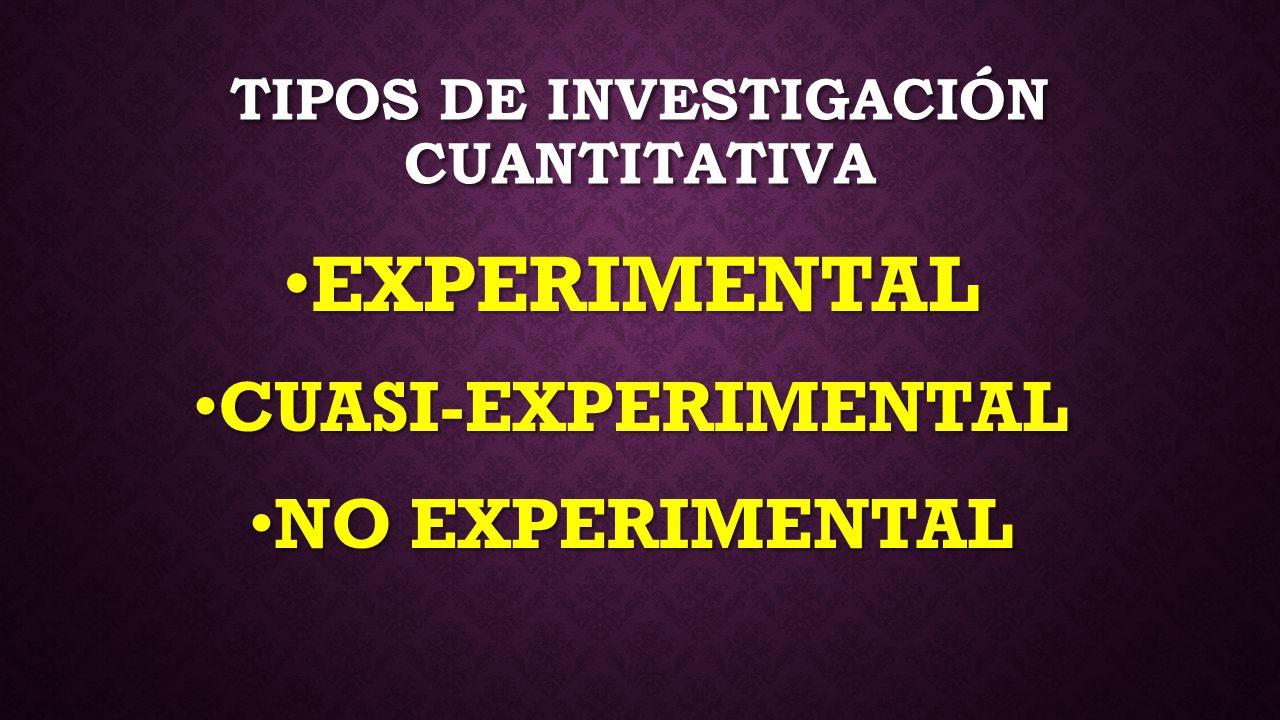 CARACTERÍSTICAS 1.Papel relevante, no solo de los participantes del estudio, sino también el del propio investigador.