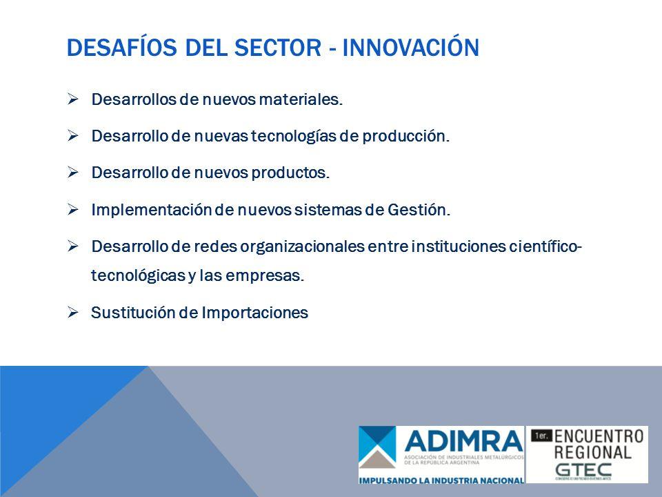 DESAFÍOS DEL SECTOR - INNOVACIÓN Desarrollos de nuevos materiales.