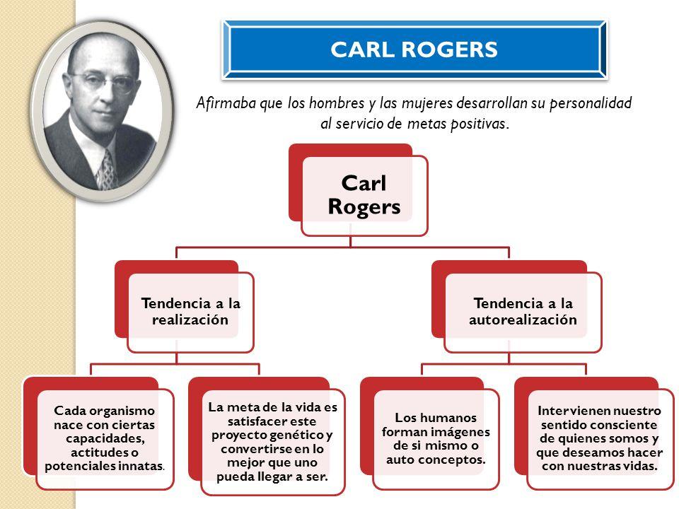 CARL ROGERS Afirmaba que los hombres y las mujeres desarrollan su personalidad al servicio de metas positivas. Carl Rogers Tendencia a la realización