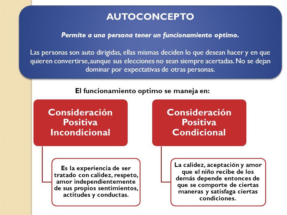 AUTOCONCEPTO Permite a una persona tener un funcionamiento optimo. Las personas son auto dirigidas, ellas mismas deciden lo que desean hacer y en que