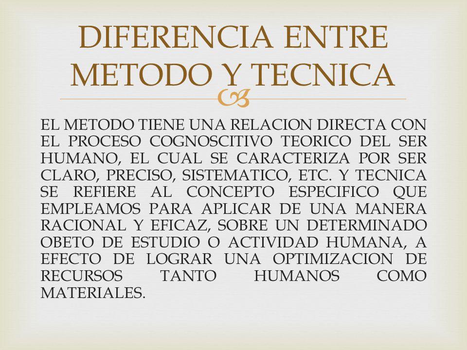 EL METODO TIENE UNA RELACION DIRECTA CON EL PROCESO COGNOSCITIVO TEORICO DEL SER HUMANO, EL CUAL SE CARACTERIZA POR SER CLARO, PRECISO, SISTEMATICO, E