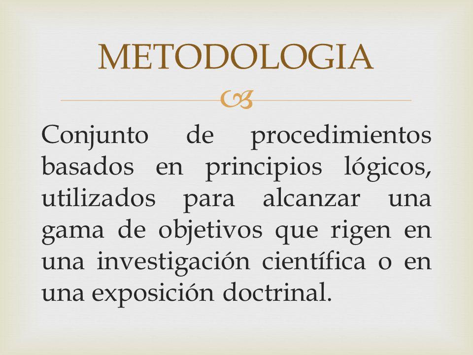 Conjunto de procedimientos basados en principios lógicos, utilizados para alcanzar una gama de objetivos que rigen en una investigación científica o e