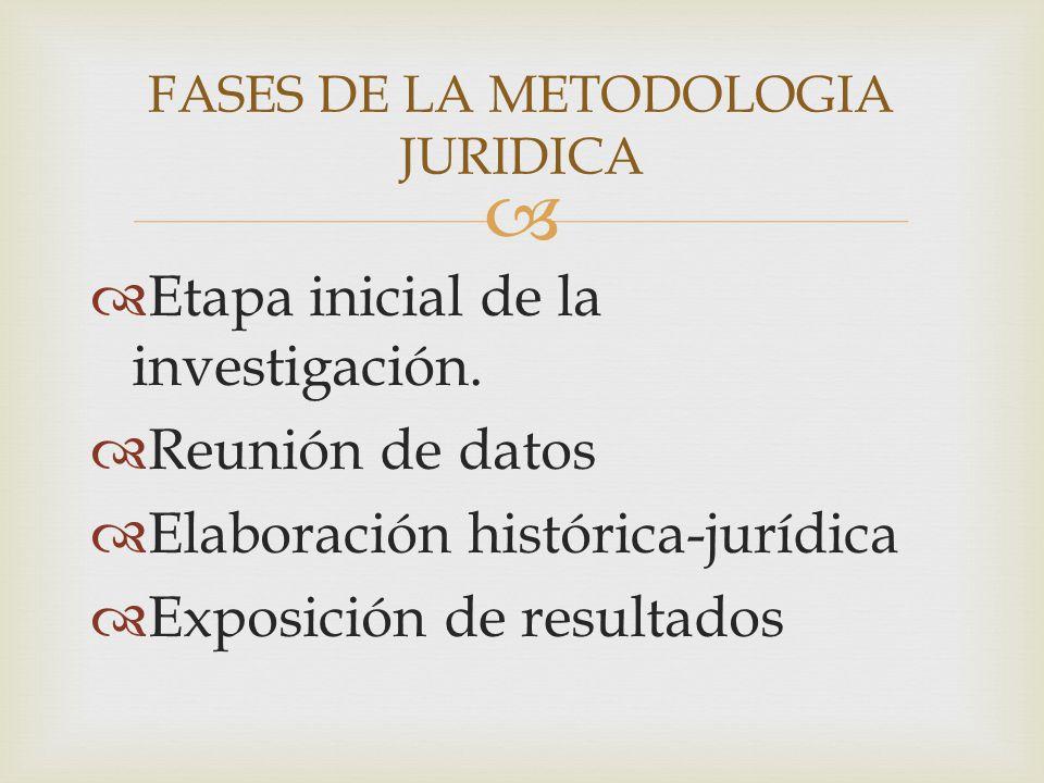 Etapa inicial de la investigación. Reunión de datos Elaboración histórica-jurídica Exposición de resultados FASES DE LA METODOLOGIA JURIDICA