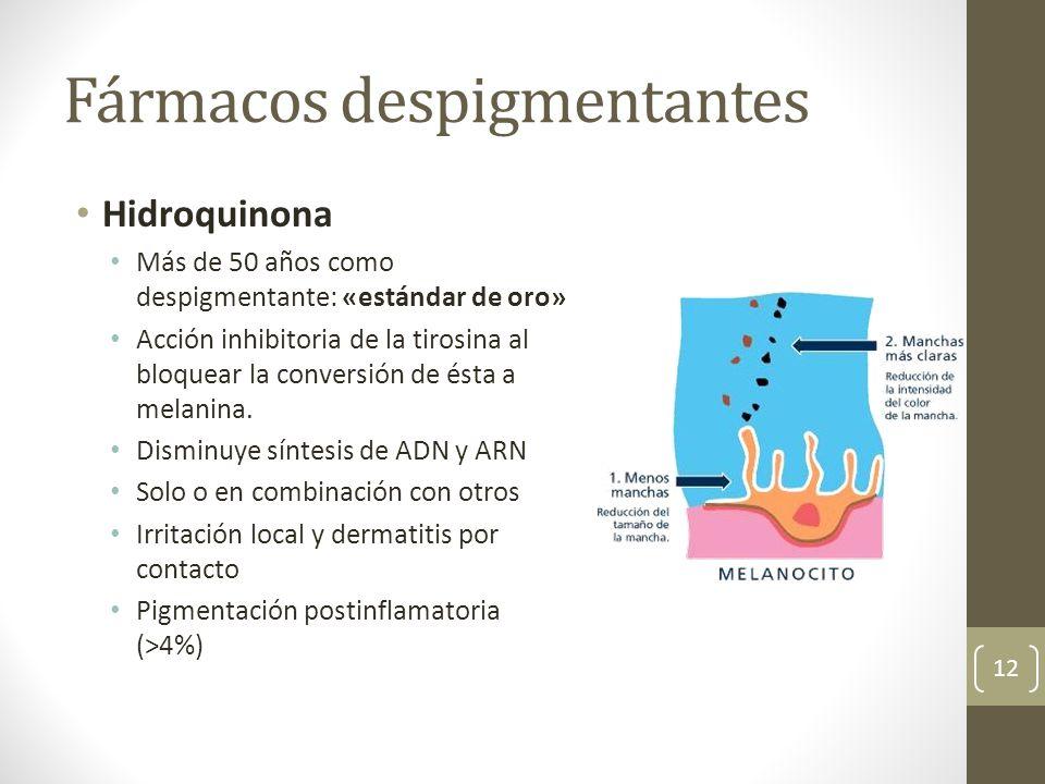 Fármacos despigmentantes Hidroquinona Más de 50 años como despigmentante: «estándar de oro» Acción inhibitoria de la tirosina al bloquear la conversió
