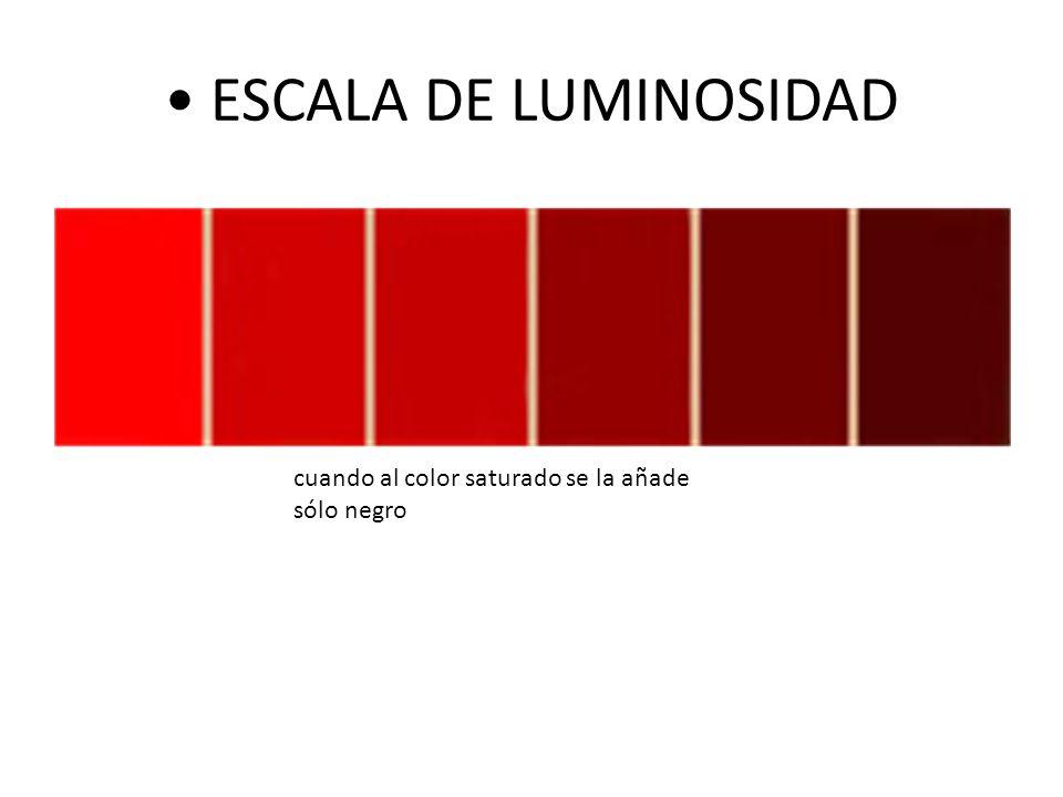 ESCALA DE LUMINOSIDAD cuando al color saturado se la añade sólo negro
