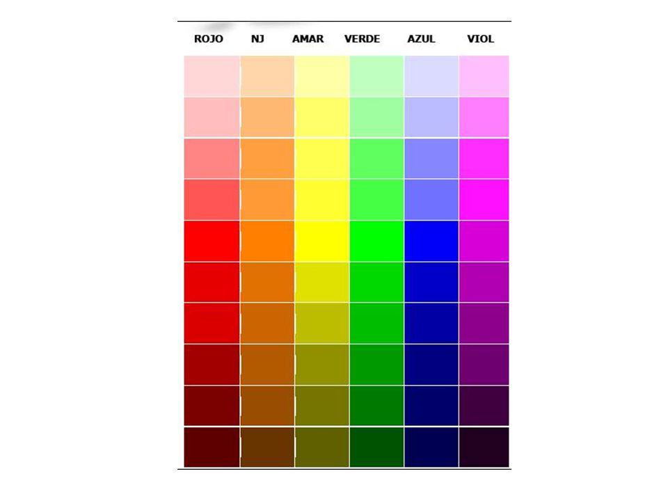 Visibilidad del color Por visibilidad nos referimos al destaque de un color sobre otro, y depende del contraste de los colores entre sí; un color puede influir o cambiar la cualidad cromática de otro y también la apariencia de su tamaño, posición o distancia.