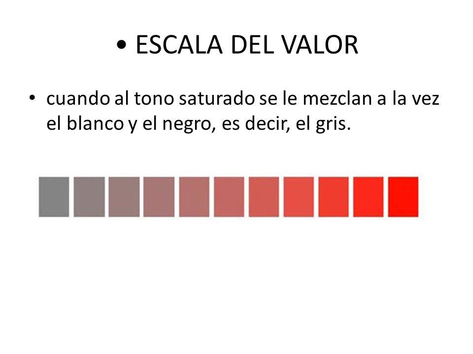 ESCALA DEL VALOR cuando al tono saturado se le mezclan a la vez el blanco y el negro, es decir, el gris.