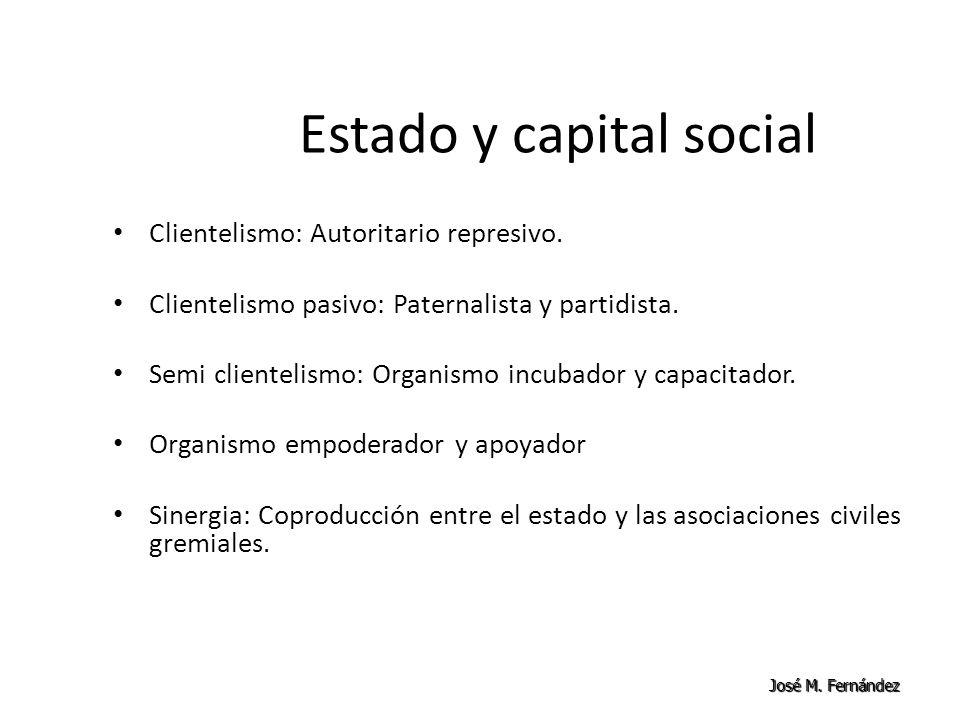 Estado y capital social Clientelismo: Autoritario represivo. Clientelismo pasivo: Paternalista y partidista. Semi clientelismo: Organismo incubador y