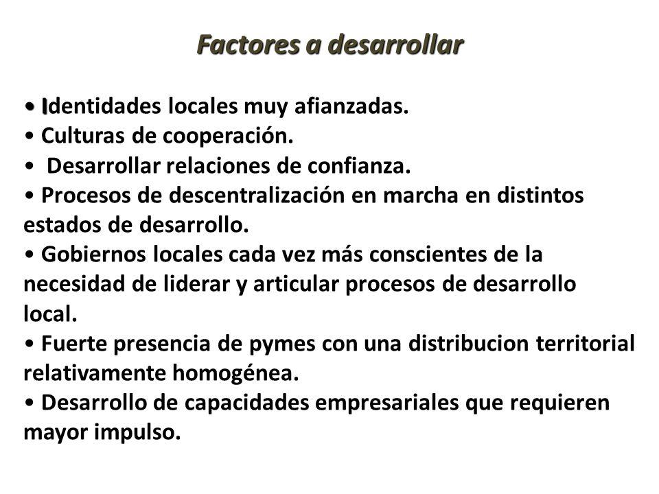 Factores a desarrollar I Identidades locales muy afianzadas. Culturas de cooperación. Desarrollar relaciones de confianza. Procesos de descentralizaci