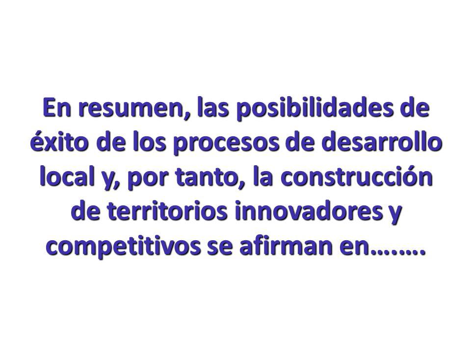 En resumen, las posibilidades de éxito de los procesos de desarrollo local y, por tanto, la construcción de territorios innovadores y competitivos se