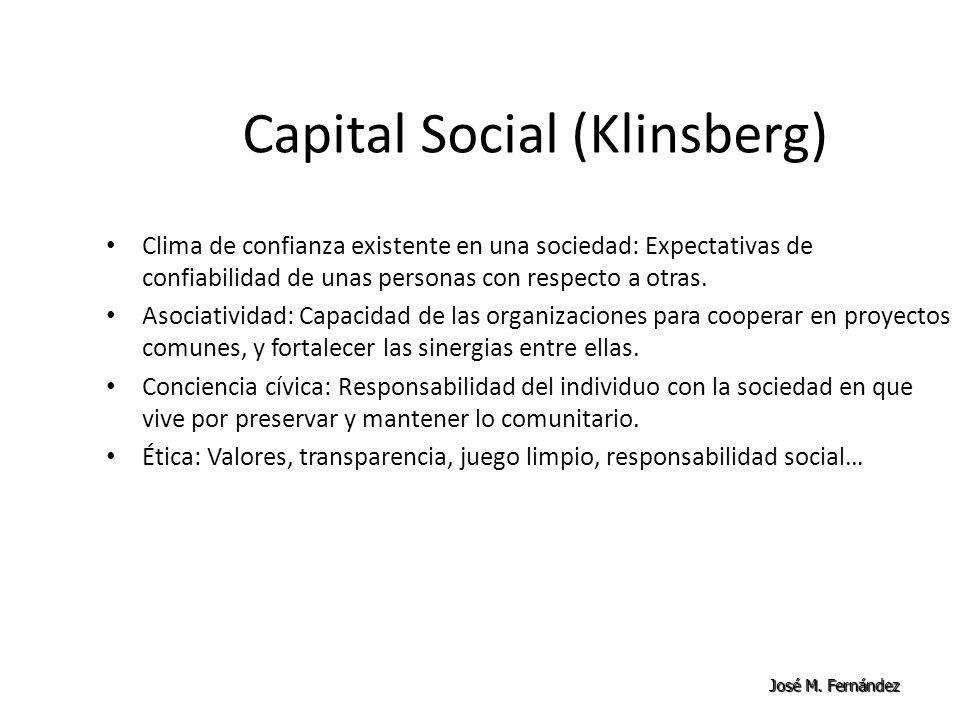 Capital Social (Klinsberg) Clima de confianza existente en una sociedad: Expectativas de confiabilidad de unas personas con respecto a otras. Asociati