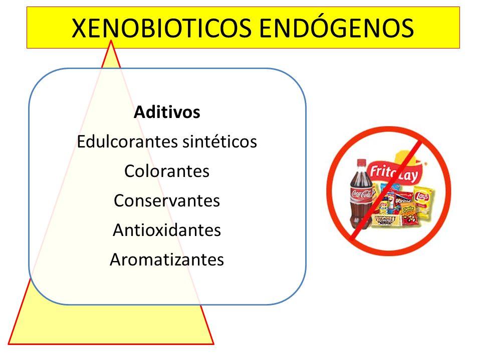 XENOBIOTICOS ENDÓGENOS Aditivos Edulcorantes sintéticos Colorantes Conservantes Antioxidantes Aromatizantes