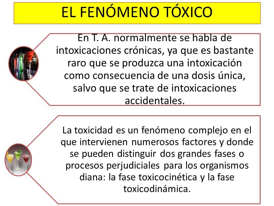 En T. A. normalmente se habla de intoxicaciones crónicas, ya que es bastante raro que se produzca una intoxicación como consecuencia de una dosis únic