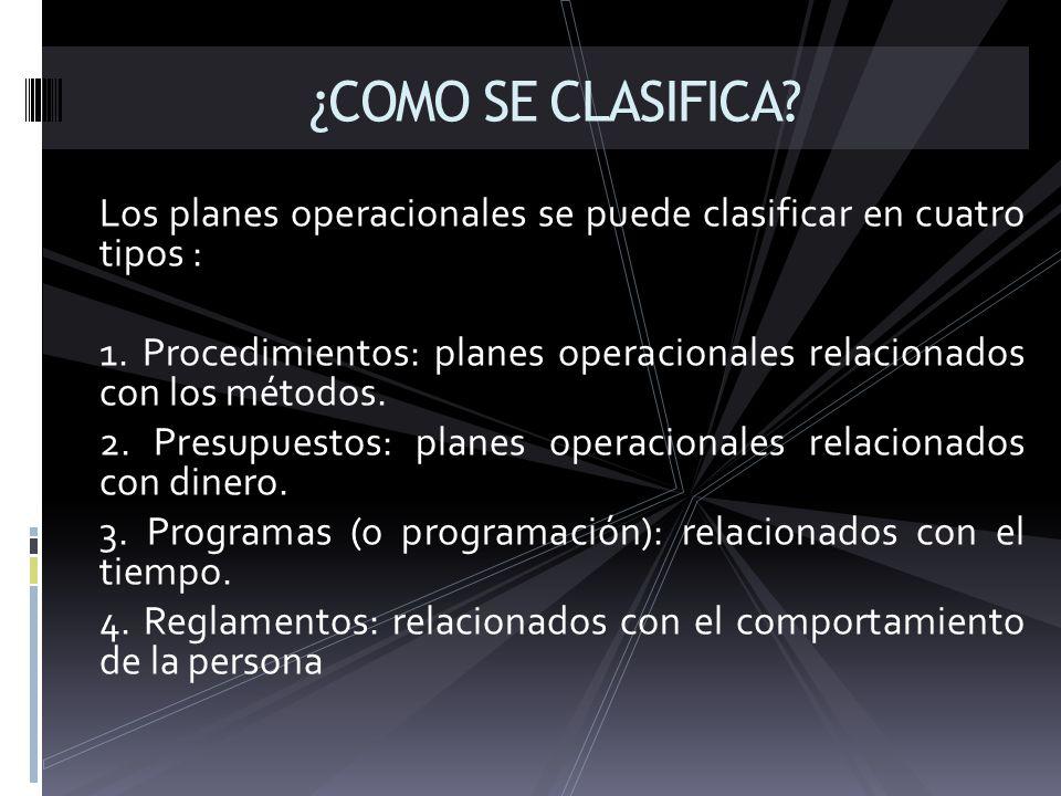 Los planes operacionales se puede clasificar en cuatro tipos : 1. Procedimientos: planes operacionales relacionados con los métodos. 2. Presupuestos: