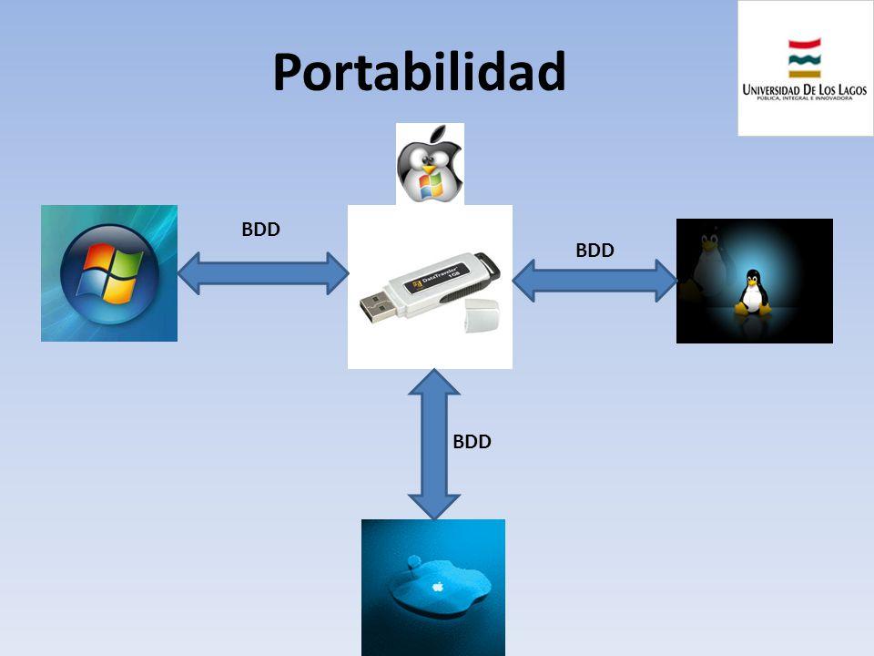 Portabilidad BDD