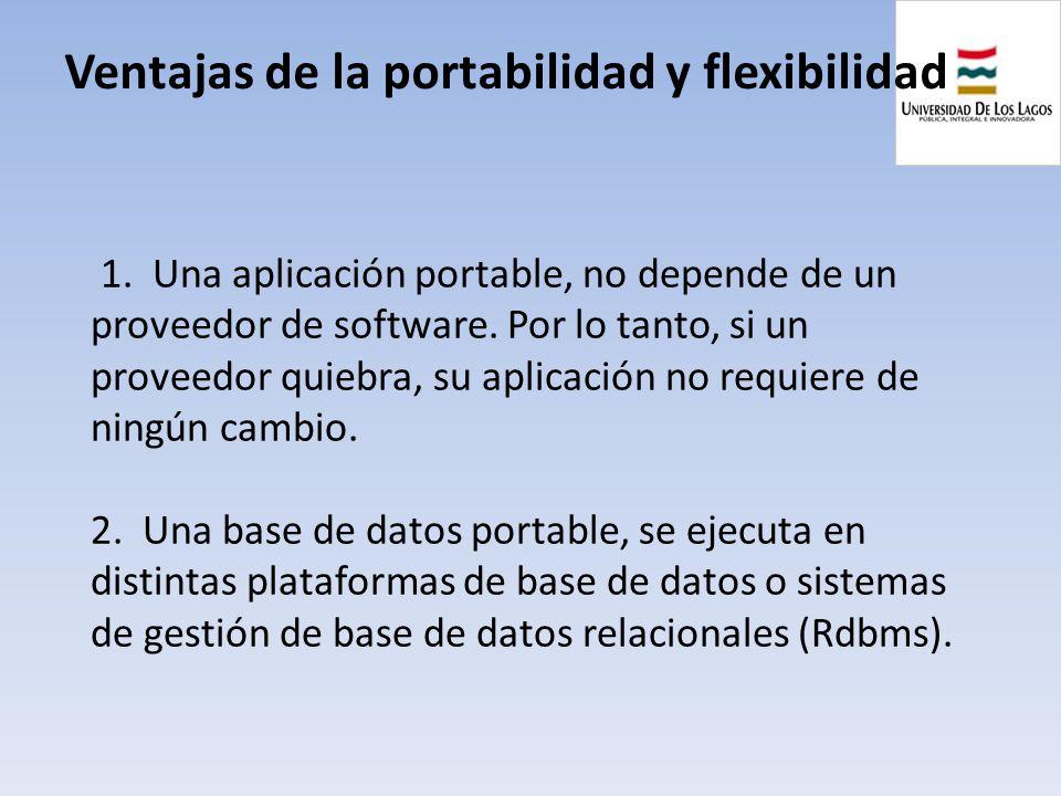 1. Una aplicación portable, no depende de un proveedor de software. Por lo tanto, si un proveedor quiebra, su aplicación no requiere de ningún cambio.