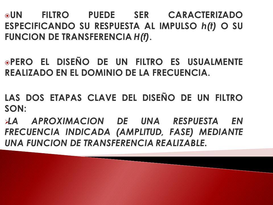 LA REALIZACION DE LA FUNCION DE TRANSFERENCIA APROXIMADA MEDIANTE UN DISPOSITIVO FISICO.