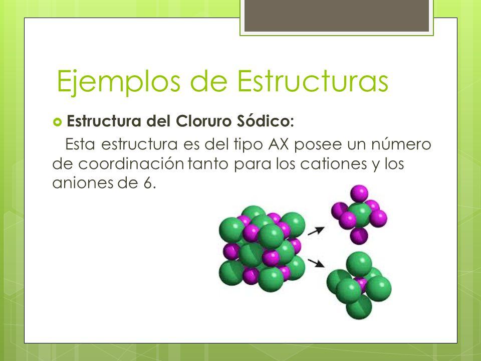 Ejemplos de Estructuras Estructura del Cloruro Sódico: Esta estructura es del tipo AX posee un número de coordinación tanto para los cationes y los aniones de 6.