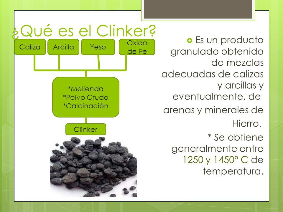 ¿Qué es el Clinker.