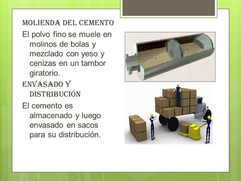 Molienda del cemento El polvo fino se muele en molinos de bolas y mezclado con yeso y cenizas en un tambor giratorio.
