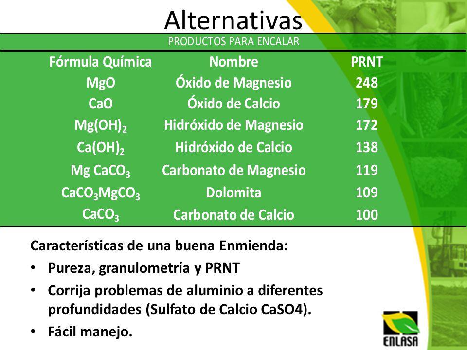 Alternativas Características de una buena Enmienda: Pureza, granulometría y PRNT Corrija problemas de aluminio a diferentes profundidades (Sulfato de