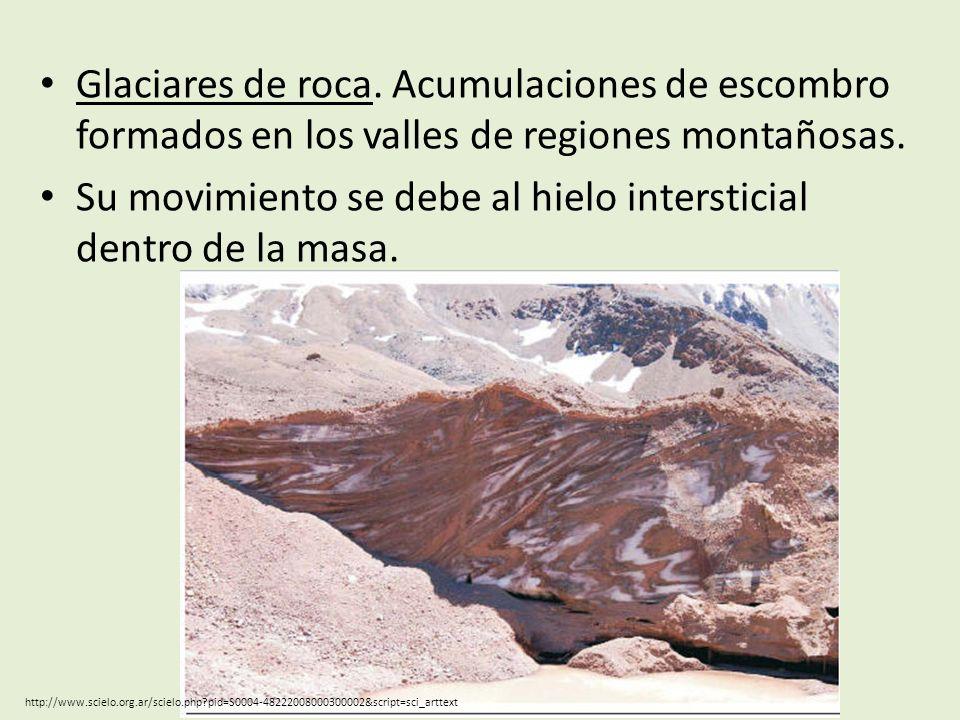 Glaciares de roca. Acumulaciones de escombro formados en los valles de regiones montañosas. Su movimiento se debe al hielo intersticial dentro de la m