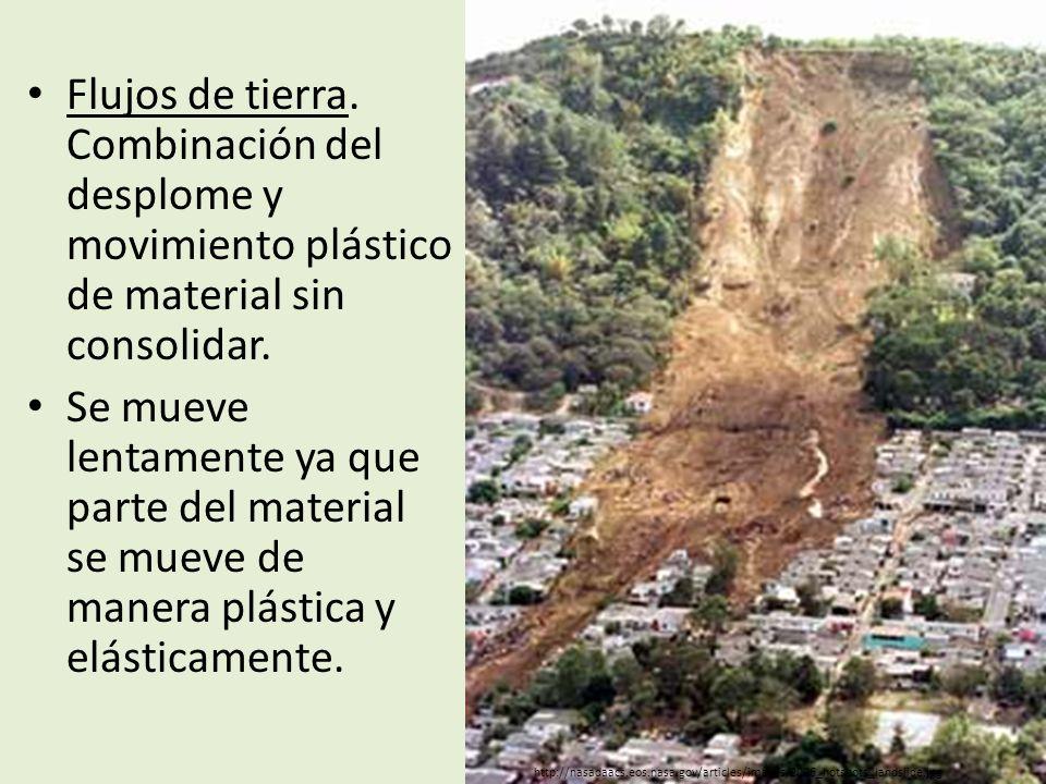 Flujos de tierra. Combinación del desplome y movimiento plástico de material sin consolidar. Se mueve lentamente ya que parte del material se mueve de