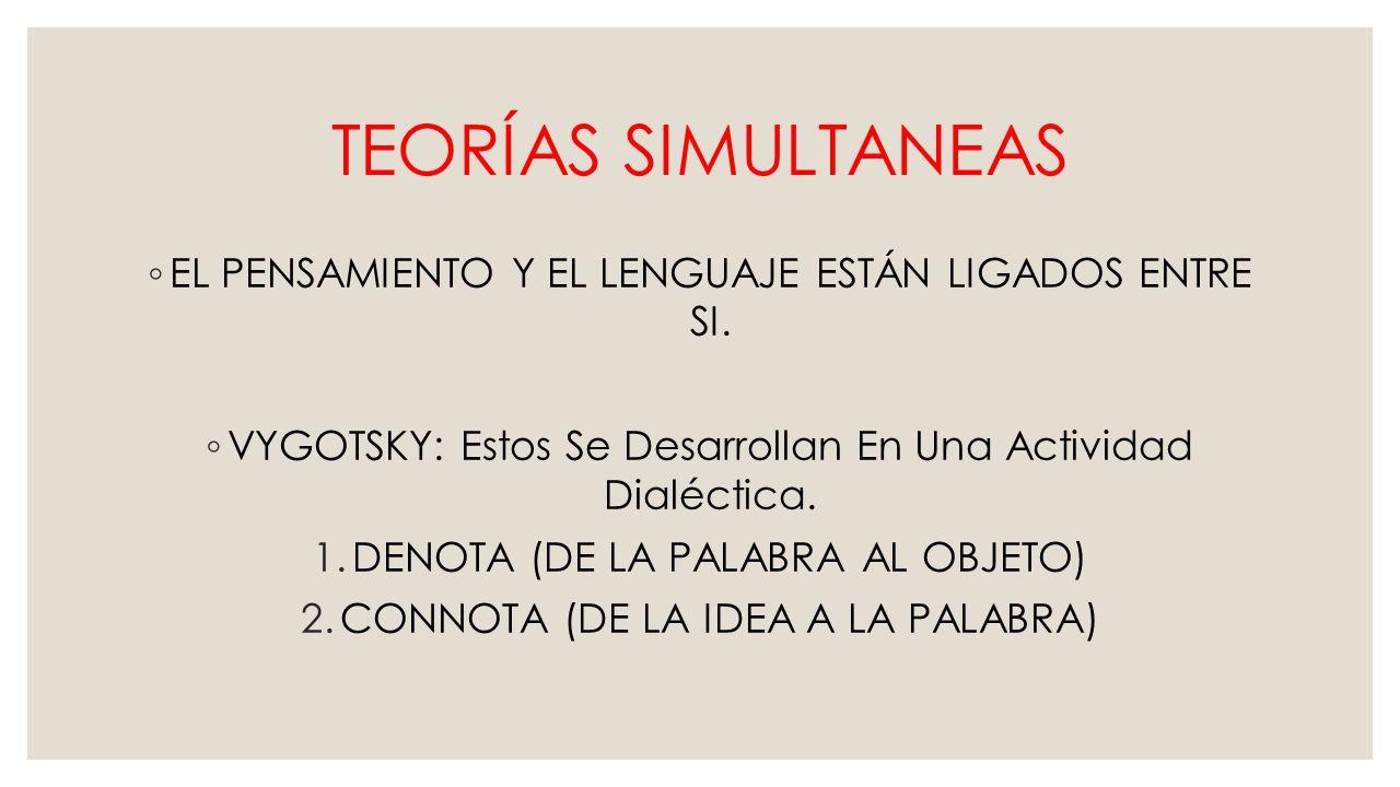 TEORÍAS SIMULTANEAS EL PENSAMIENTO Y EL LENGUAJE ESTÁN LIGADOS ENTRE SI.