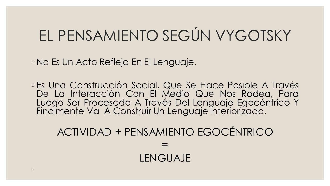 EL PENSAMIENTO SEGÚN VYGOTSKY No Es Un Acto Reflejo En El Lenguaje.