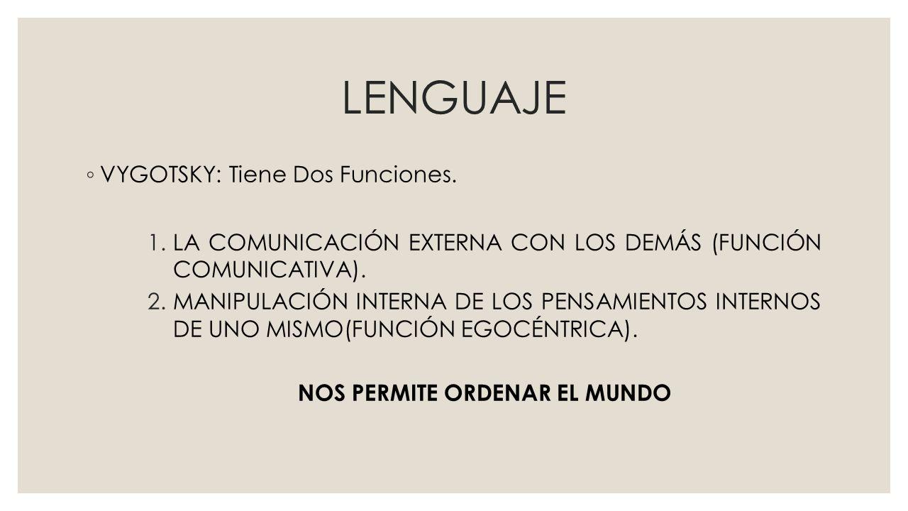 LENGUAJE VYGOTSKY: Tiene Dos Funciones. 1.LA COMUNICACIÓN EXTERNA CON LOS DEMÁS (FUNCIÓN COMUNICATIVA). 2.MANIPULACIÓN INTERNA DE LOS PENSAMIENTOS INT