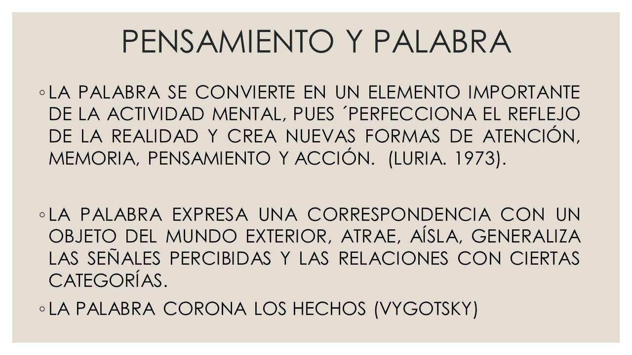 PENSAMIENTO Y PALABRA LA PALABRA SE CONVIERTE EN UN ELEMENTO IMPORTANTE DE LA ACTIVIDAD MENTAL, PUES ´PERFECCIONA EL REFLEJO DE LA REALIDAD Y CREA NUEVAS FORMAS DE ATENCIÓN, MEMORIA, PENSAMIENTO Y ACCIÓN.