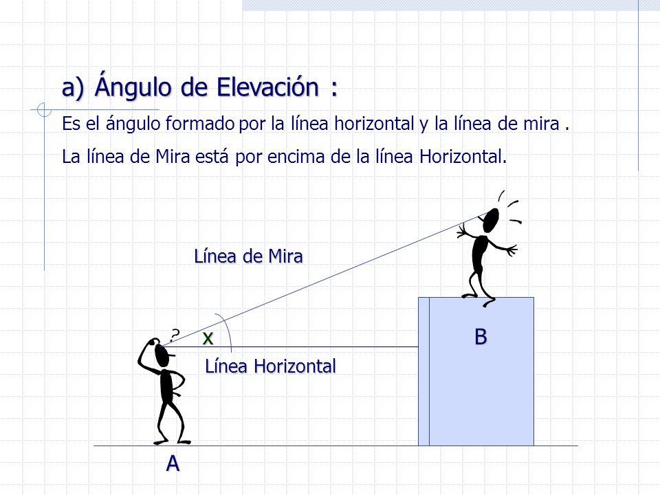 a)Ángulo de Elevación : Es el ángulo formado por la línea horizontal y la línea de mira. La línea de Mira está por encima de la línea Horizontal. x Lí