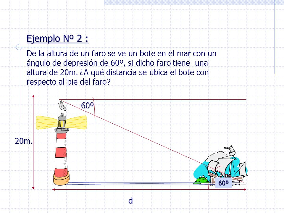 Ejemplo Nº 2 : De la altura de un faro se ve un bote en el mar con un ángulo de depresión de 60º, si dicho faro tiene una altura de 20m. ¿A qué distan