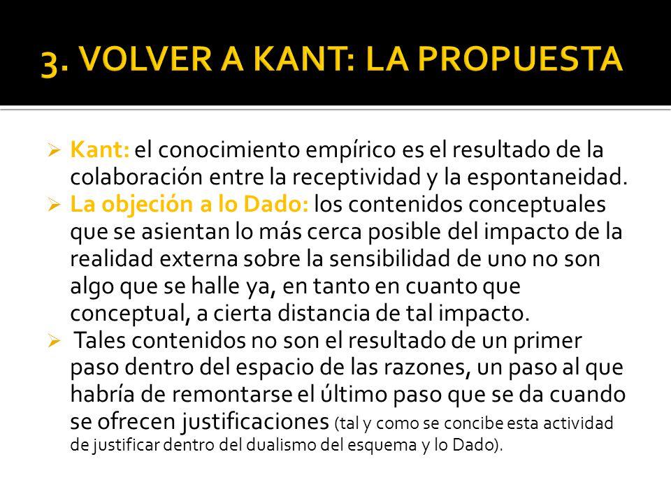 Kant: el conocimiento empírico es el resultado de la colaboración entre la receptividad y la espontaneidad.