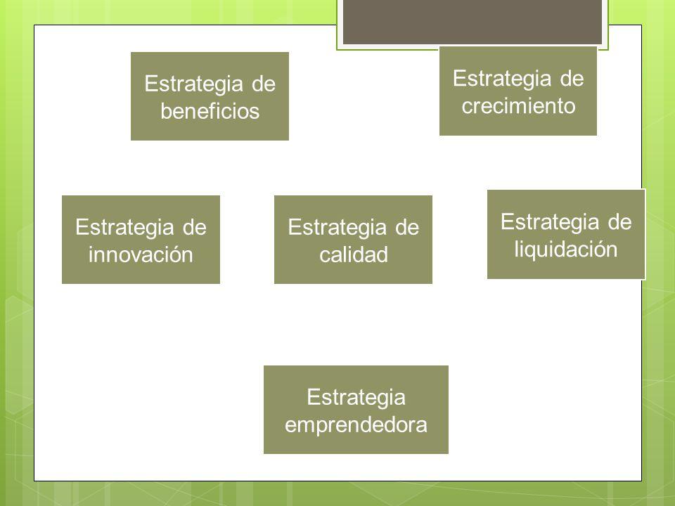 Estrategia de innovación Estrategia de calidad Estrategia emprendedora Estrategia de beneficios Estrategia de liquidación Estrategia de crecimiento