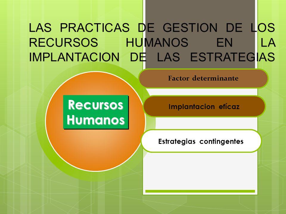 LAS PRACTICAS DE GESTION DE LOS RECURSOS HUMANOS EN LA IMPLANTACION DE LAS ESTRATEGIAS Factor determinante Implantacion efícaz Estrategias contingentes RecursosHumanosRecursosHumanos