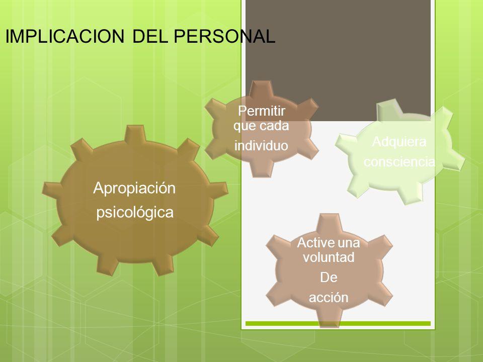 IMPLICACION DEL PERSONAL Apropiación psicológica Active una voluntad De acción Adquiera consciencia Permitir que cada individuo