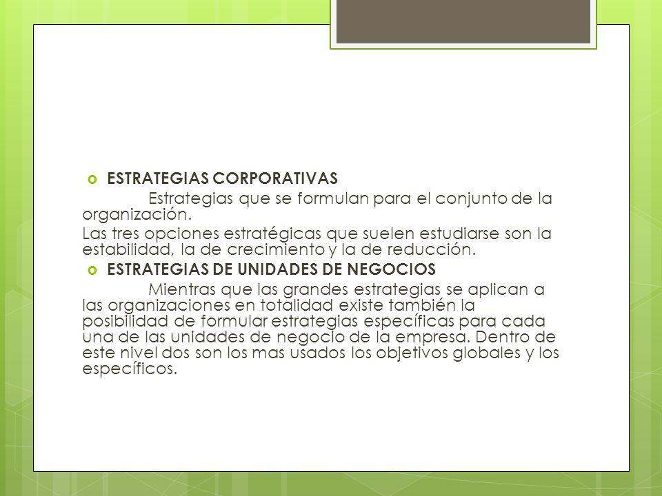 ESTRATEGIAS CORPORATIVAS Estrategias que se formulan para el conjunto de la organización. Las tres opciones estratégicas que suelen estudiarse son la