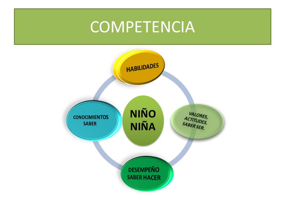 COMPETENCIA NIÑO NIÑA