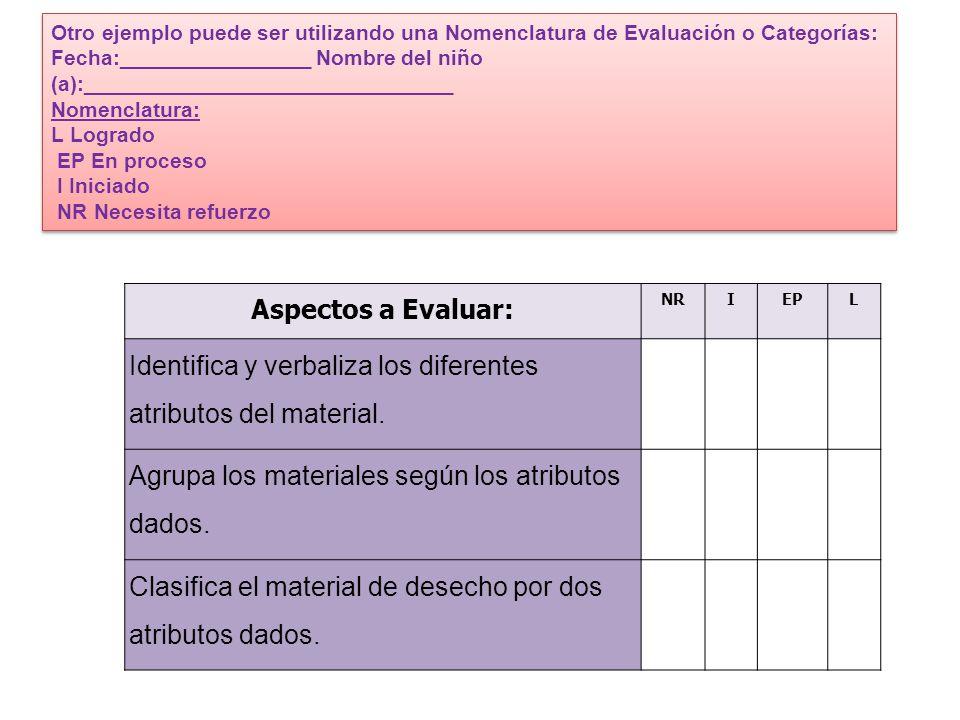 Aspectos a Evaluar: NRIEPL Identifica y verbaliza los diferentes atributos del material. Agrupa los materiales según los atributos dados. Clasifica el