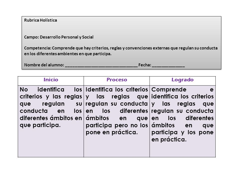 Rubrica Holística Campo: Desarrollo Personal y Social Competencia: Comprende que hay criterios, reglas y convenciones externas que regulan su conducta