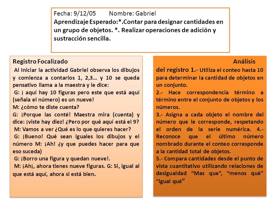 Fecha: 9/12/05 Nombre: Gabriel Aprendizaje Esperado:*.Contar para designar cantidades en un grupo de objetos. *. Realizar operaciones de adición y sus