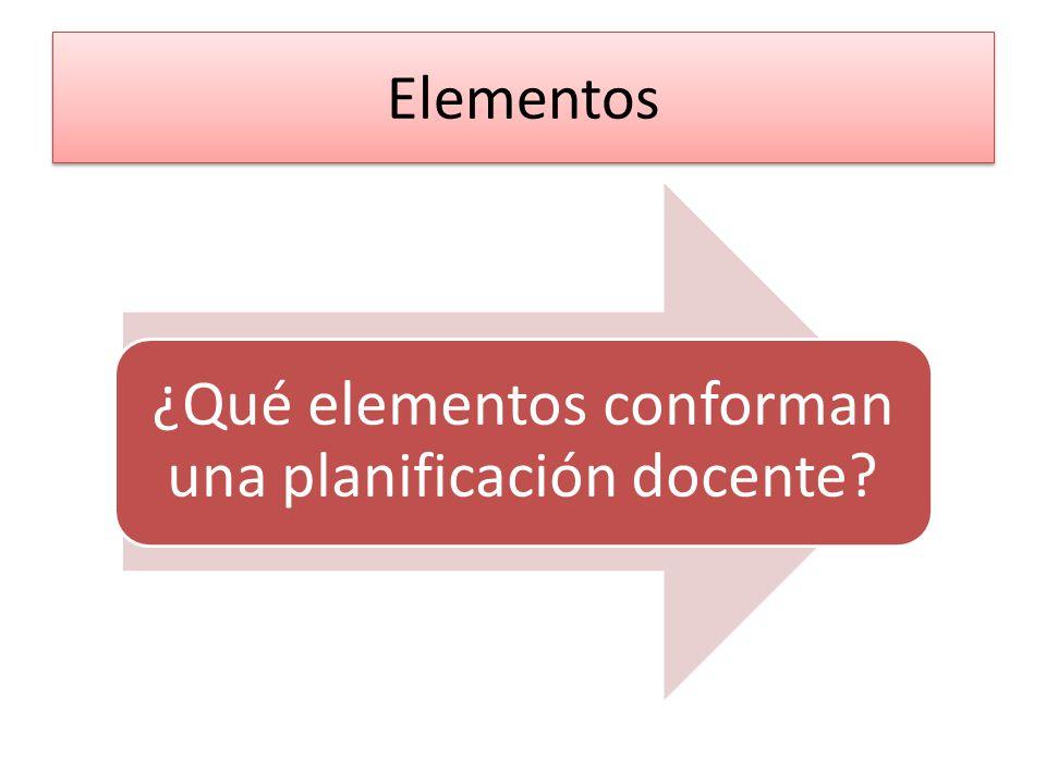 Elementos ¿Qué elementos conforman una planificación docente?