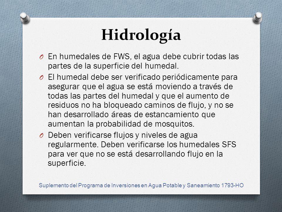 Hidrología O En humedales de FWS, el agua debe cubrir todas las partes de la superficie del humedal.
