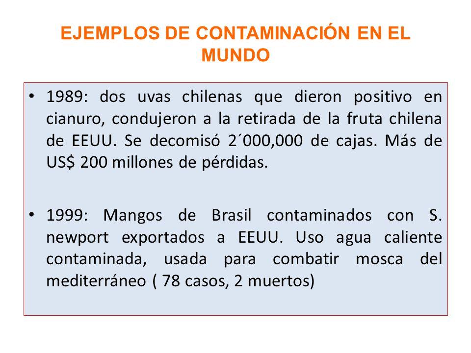EJEMPLOS DE CONTAMINACIÓN EN EL MUNDO 1989: dos uvas chilenas que dieron positivo en cianuro, condujeron a la retirada de la fruta chilena de EEUU. Se
