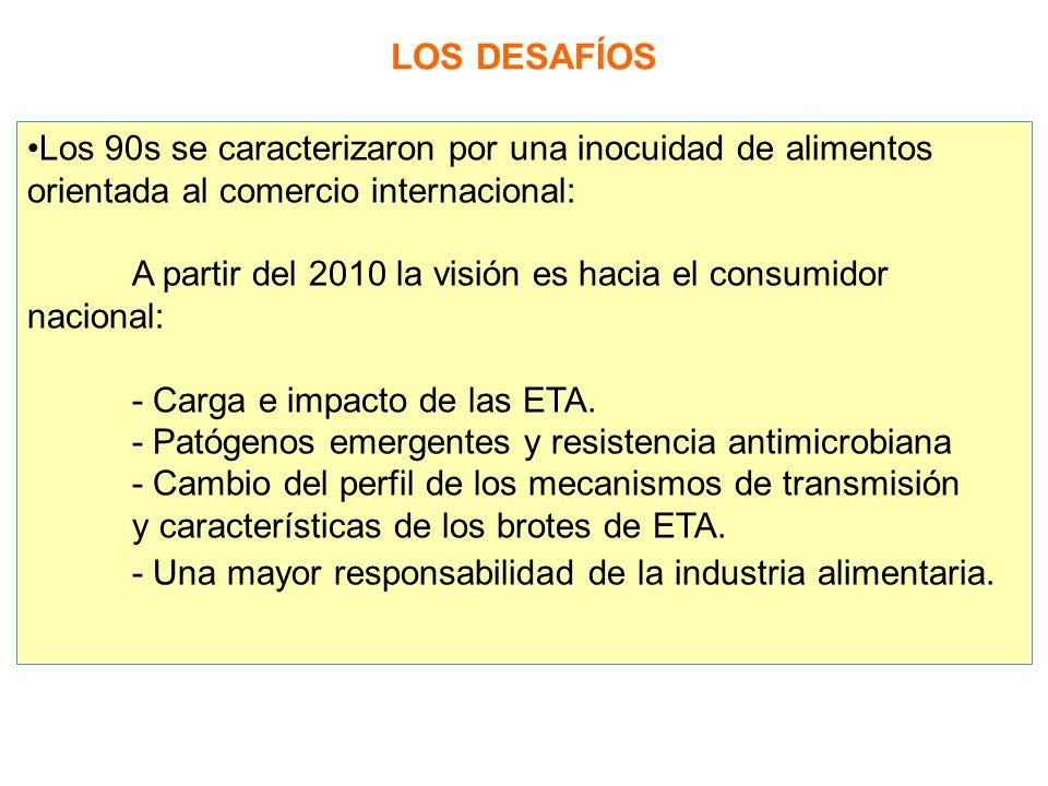 LOS DESAFÍOS Los 90s se caracterizaron por una inocuidad de alimentos orientada al comercio internacional: A partir del 2010 la visión es hacia el con