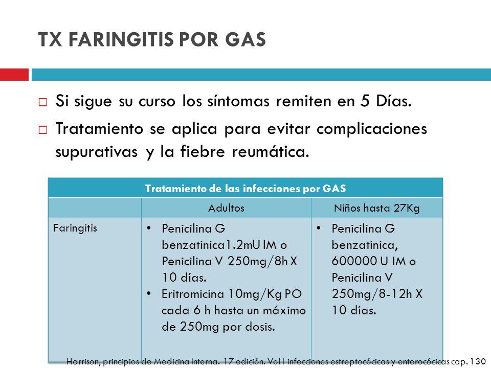 TX FARINGITIS POR GAS Si sigue su curso los síntomas remiten en 5 Días. Tratamiento se aplica para evitar complicaciones supurativas y la fiebre reumá